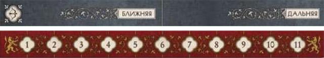 Настольная игра Песнь Льда и Огня: Стартовый набор